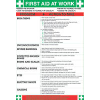 """""""First Aid At Work"""" Poster 600 x 420mm"""