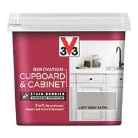 V33 Cabinet Paint Satin Loft Grey 750ml