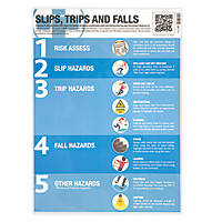 Slips, Trips & Falls Poster 594 x 420mm